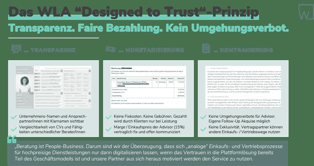 20210824 Meldung 06 - Designed to Trust_Anhang